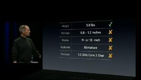 Sony TZ caractéristiques