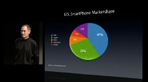 keynote iPhone SDK 8
