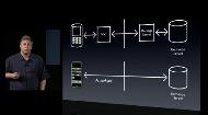 keynote iPhone SDK 39