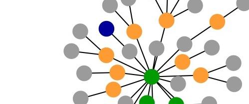 Votre site web materialise en graphique