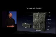 image keynote 197