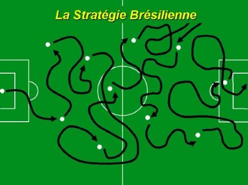 tactique bresilienne