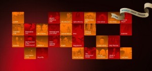 solidays 2011 - Programme vendredi