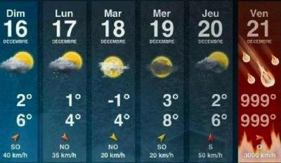 meteo fin du monde